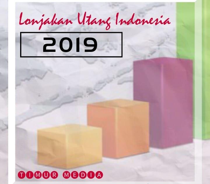 Utang Indonesia Tembus Rp 5.569 Triliun