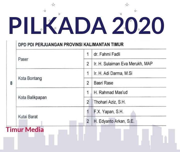 DPP PDIP untuk Kaltim