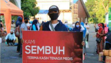 Photo of Pasien Sembuh di Kaltim Dekati Seribu